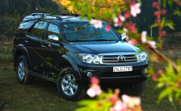 All New Toyota Fortuner Australia | Autos Post
