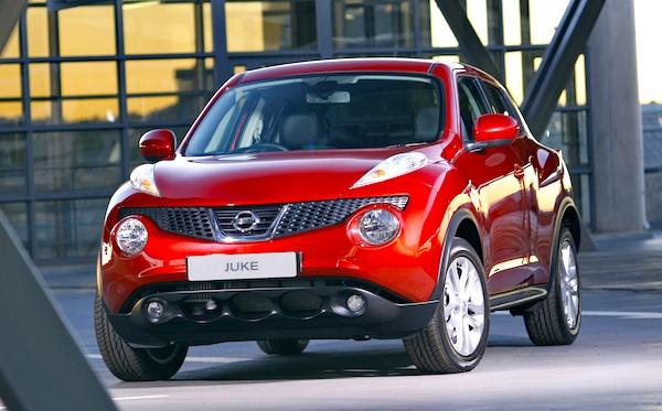 South Africa October 2011: Nissan Juke lands directly at #24 – Best ...