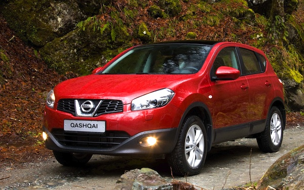 nissan qashqai 2015 user manual pdf