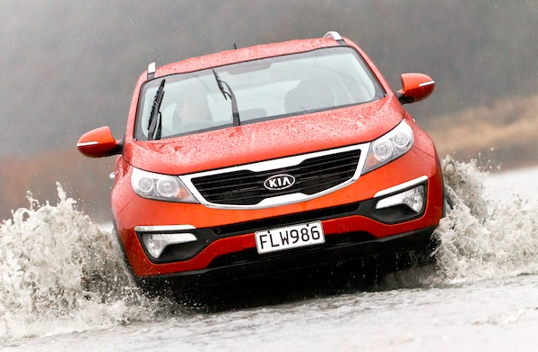 Kia Sportage Spain July 2014