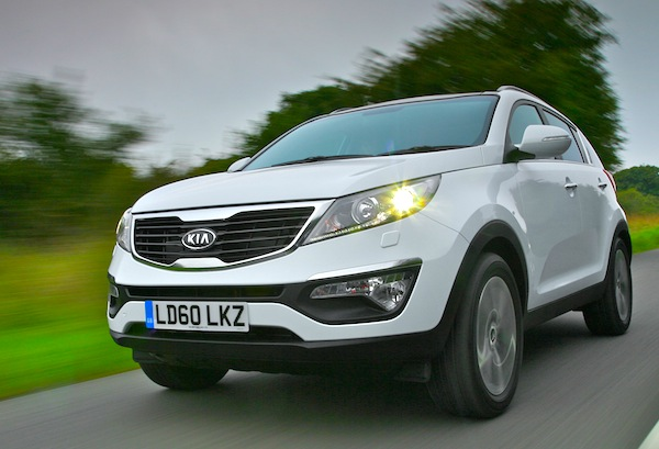 Kia Sportage Scotland August 2012