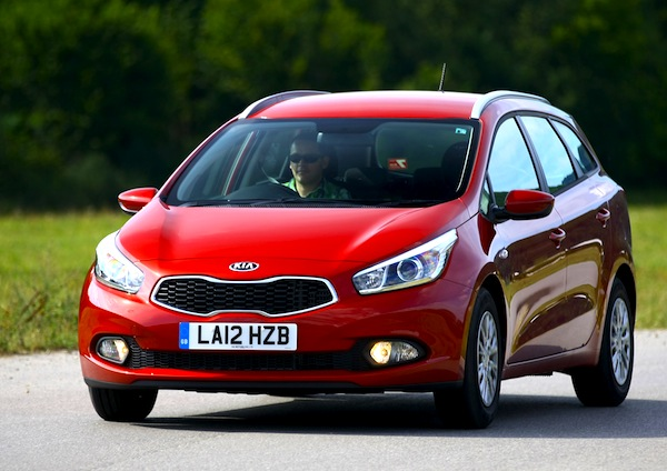 Kia Cee'd Ireland October 2012