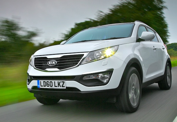 Kia Sportage Croatia January 2013