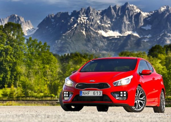 Kia Ceed Slovenia 2013