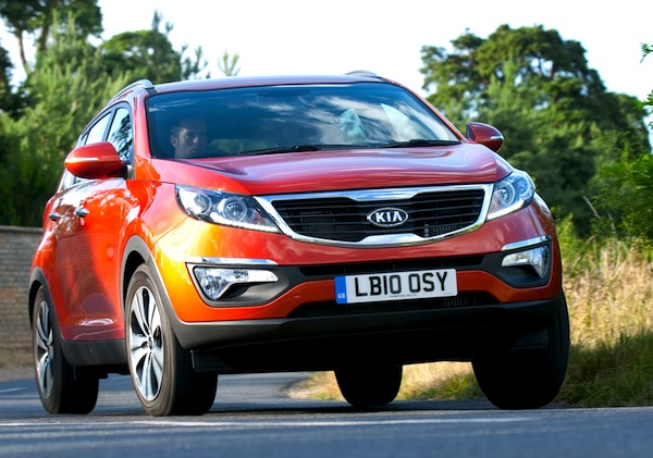 Kia Sportage Belgium March 2014