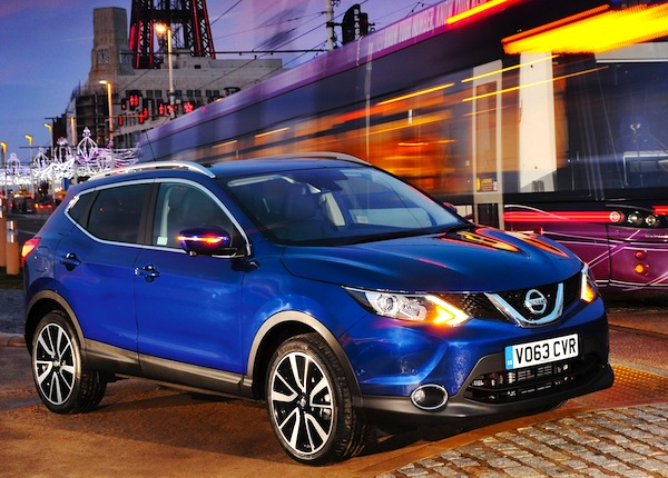 Nissan Qashqai Ireland March 2014
