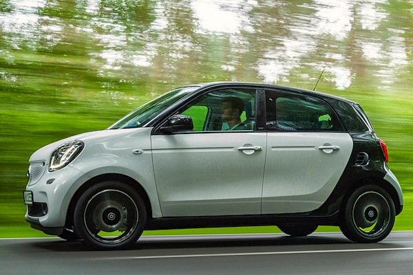 Smart Forfour Sweden November 2014