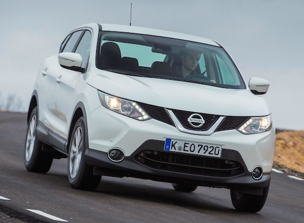 Nissan Qashqai Spain September 2015